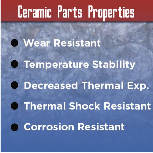 ceramic wear parts
