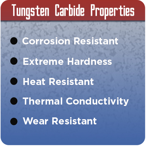 tungsten carbide benefits
